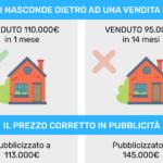 I Consigli di Marina – OK il prezzo è giusto – Vendere case nel 2020.
